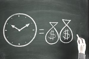 Disciplined Investing – The time isnow